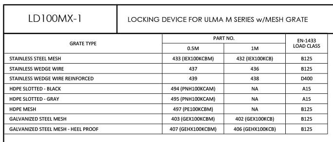 LOCKING DEVICE LD100MX-1